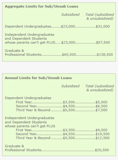 Get loans with no credit photo 5