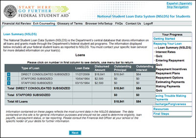 student loan summary Free student loans papers, essays, and research papers.